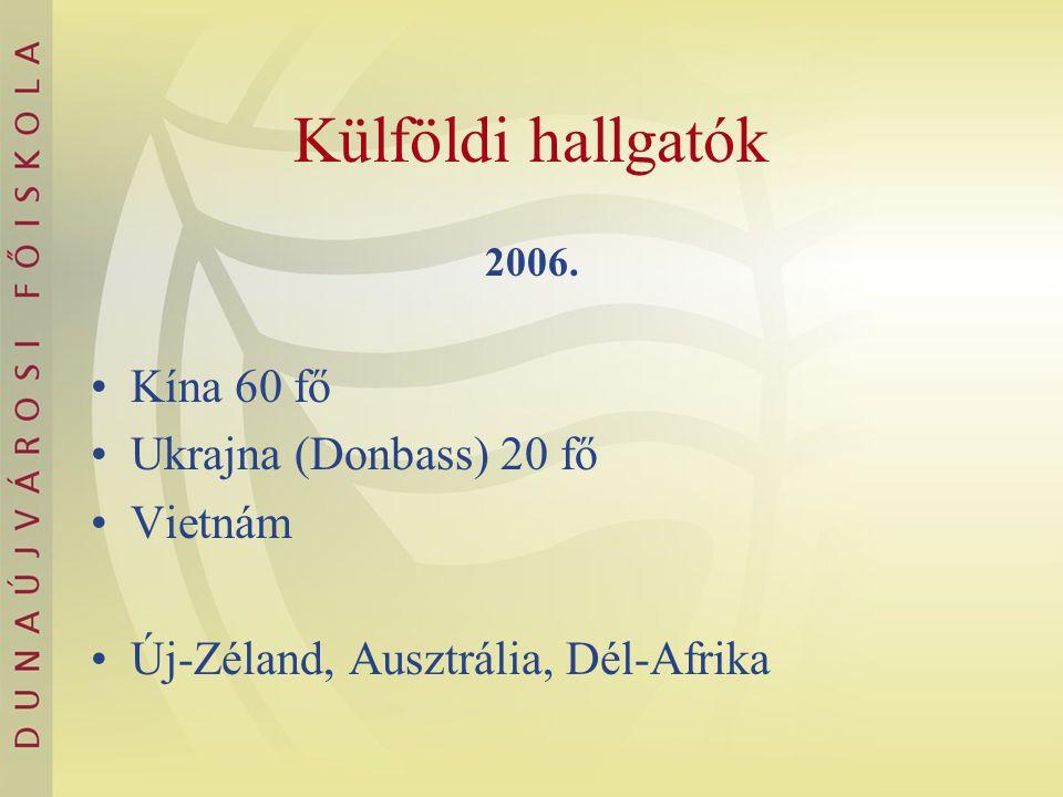 Külföldi hallgatók 2006. Kína 60 fő Ukrajna (Donbass) 20 fő Vietnám Új-Zéland, Ausztrália, Dél-Afrika
