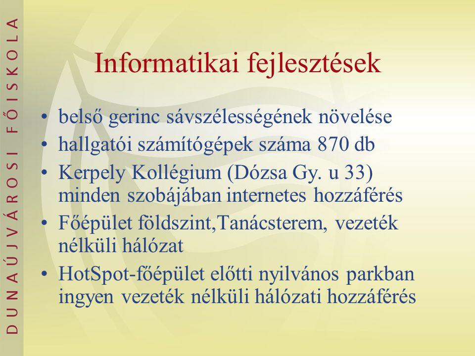 Informatikai fejlesztések belső gerinc sávszélességének növelése hallgatói számítógépek száma 870 db Kerpely Kollégium (Dózsa Gy. u 33) minden szobájá
