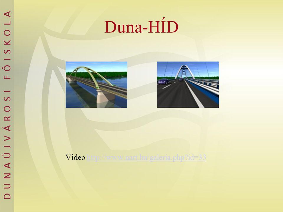 Duna-HÍD Video http://www.nart.hu/galeria.php?id=33http://www.nart.hu/galeria.php?id=33