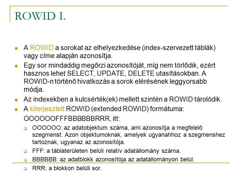 ROWID I.