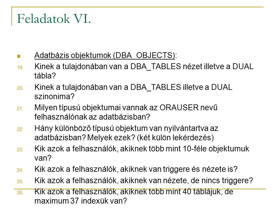 Feladatok VI.Adatbázis objektumok (DBA_OBJECTS): 19.