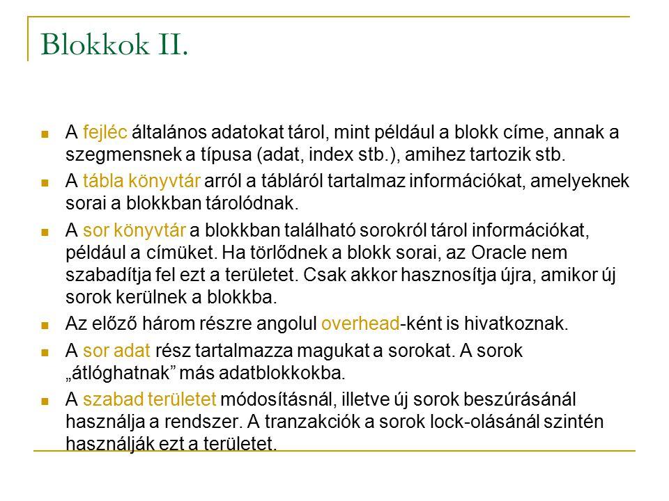 Blokkok II.