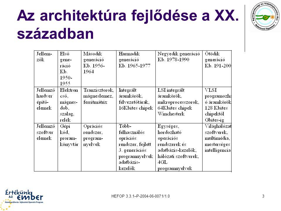HEFOP 3.3.1–P-2004-06-0071/1.03 Az architektúra fejlődése a XX. században