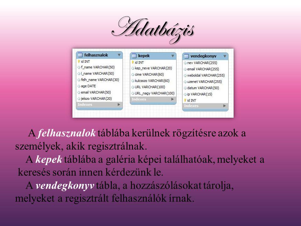 Adatbázis A felhasznalok táblába kerülnek rögzítésre azok a személyek, akik regisztrálnak.