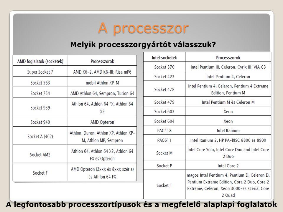 A processzor Melyik processzorgyártót válasszuk? A legfontosabb processzortípusok és a megfelelő alaplapi foglalatok
