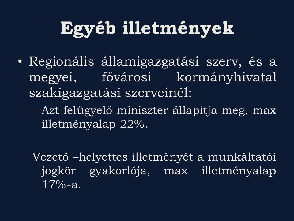 Egyéb illetmények Regionális államigazgatási szerv, és a megyei, fővárosi kormányhivatal szakigazgatási szerveinél: – Azt felügyelő miniszter állapítja meg, max illetményalap 22%.