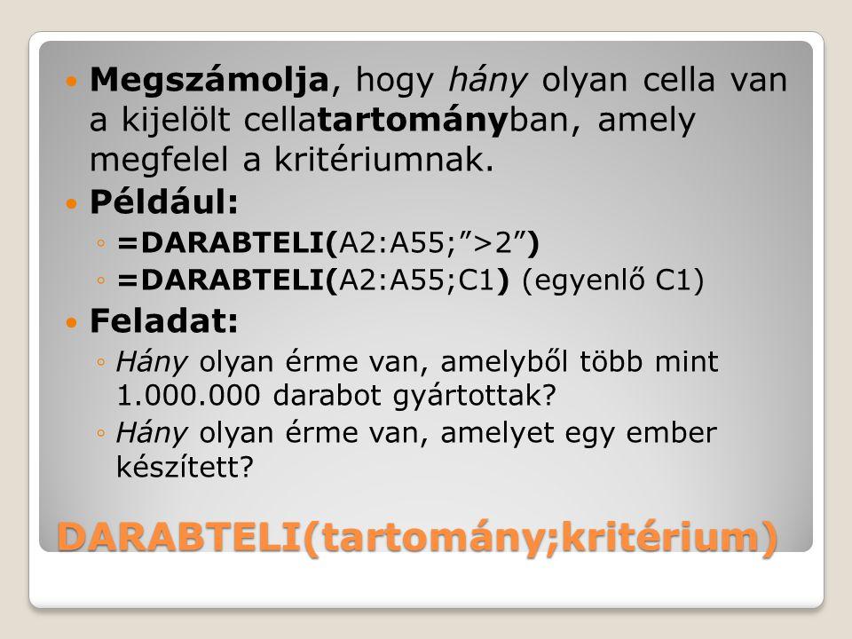 DARABTELI(tartomány;kritérium) Megszámolja, hogy hány olyan cella van a kijelölt cellatartományban, amely megfelel a kritériumnak.