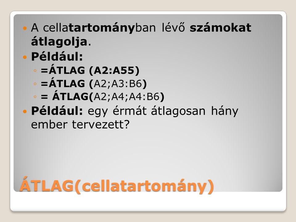 ÁTLAG(cellatartomány) A cellatartományban lévő számokat átlagolja.
