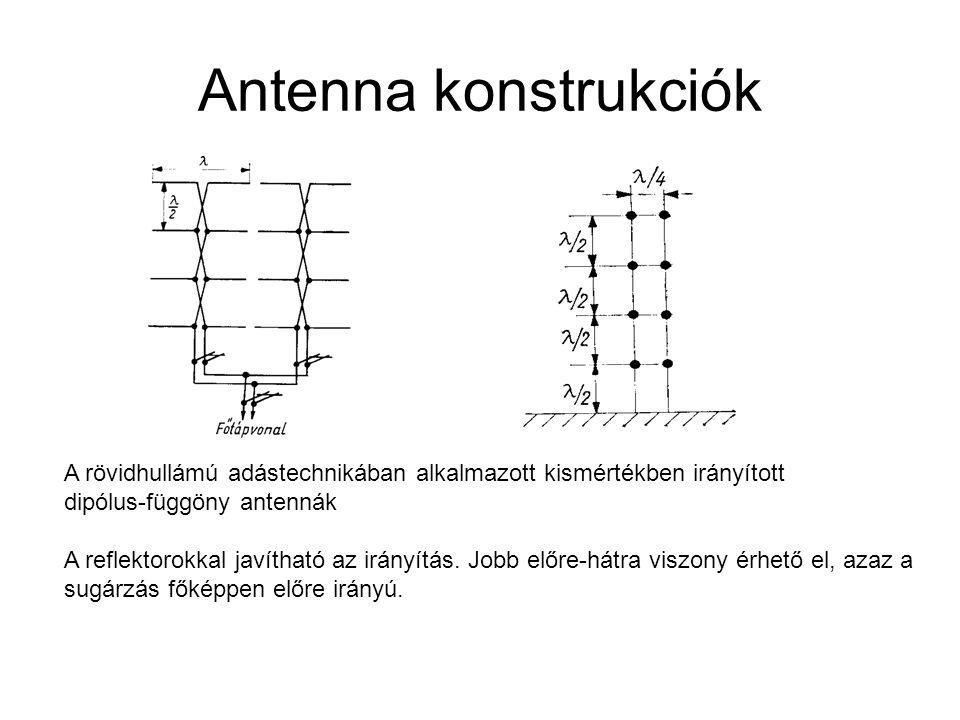 Antenna konstrukciók A rövidhullámú adástechnikában alkalmazott kismértékben irányított dipólus-függöny antennák A reflektorokkal javítható az irányítás.