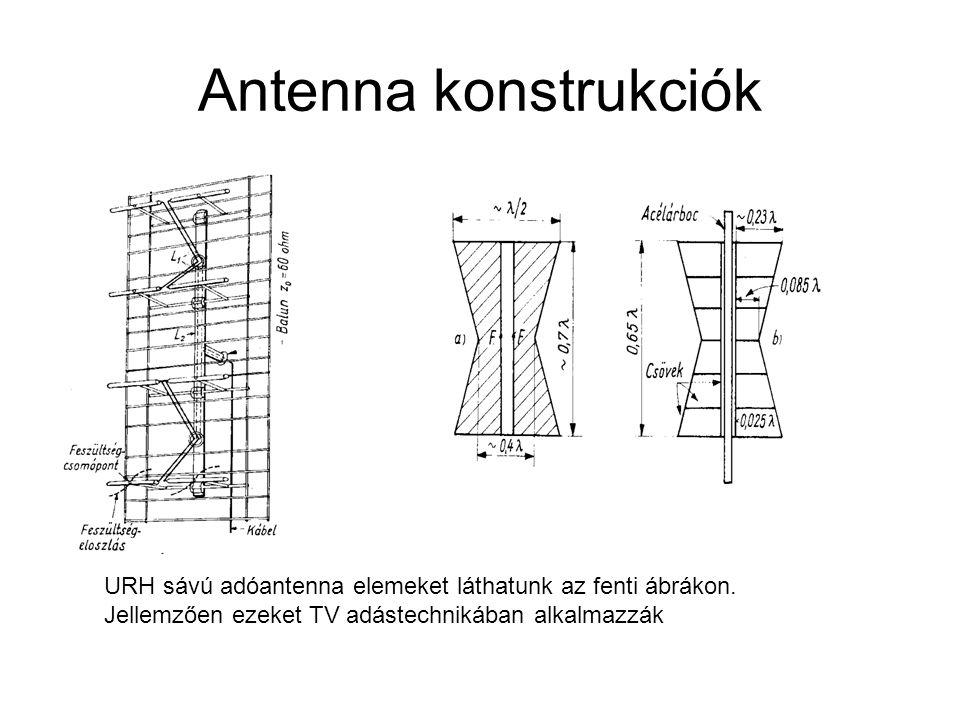 Antenna konstrukciók URH sávú adóantenna elemeket láthatunk az fenti ábrákon.