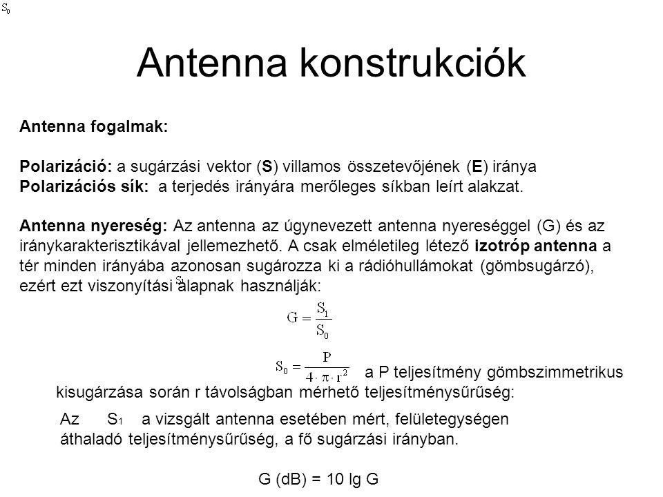 Antenna konstrukciók A fél-hullámhosszú antenna izotróp antennához viszonyított nyeresége Irányított antenna iránykarakterisztika: Az antennák reciprok szerkezetek