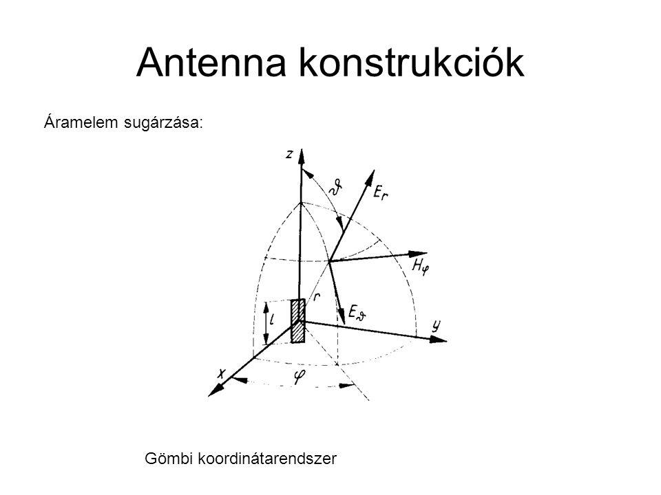 Antenna konstrukciók Gömbkoordinátákban a megoldás E és H-vektorokra: ahol I=áram, fázistényező, Az 1/r tag a sugárzási mező, míg a többi közelhatási mezők A távoli (sugárzási) mező ott kezdődik, ahol a sugárzási mező mellett a közelhatási mező elhanyagolható, vagyis: