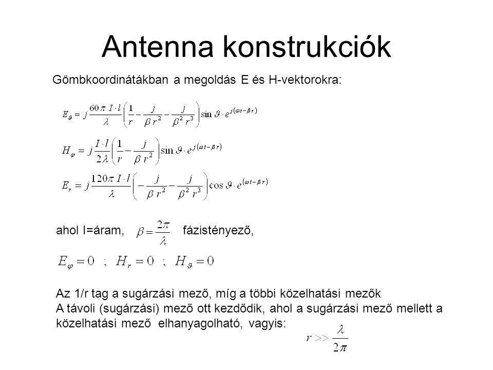 Antenna konstrukciók A távoltérben dipólantennánál lényegében csak az E érdekes : (E – függőleges polarizációjú.