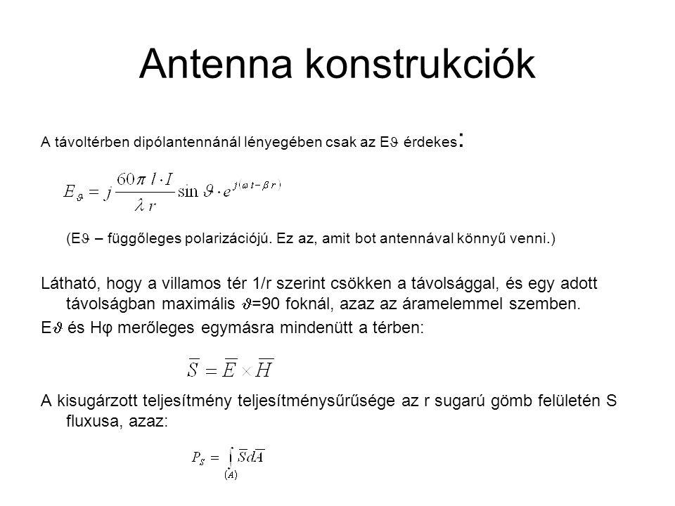 Antenna konstrukciók Dipól antenna sugárzási karakterisztikája: Feszültség-iránykarakterisztika: Teljesítmény-iránykarakterisztika: F(,  ) G(,  )