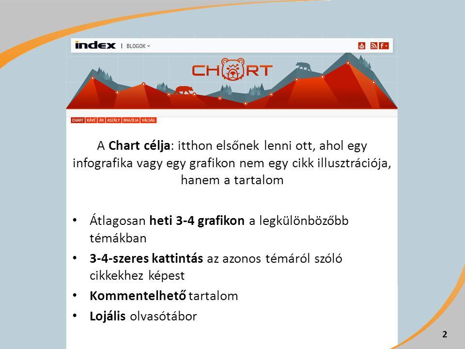 A BLOG KIEMELÉST KAP: 3 blog navigációs menüben (desktop + tablet)