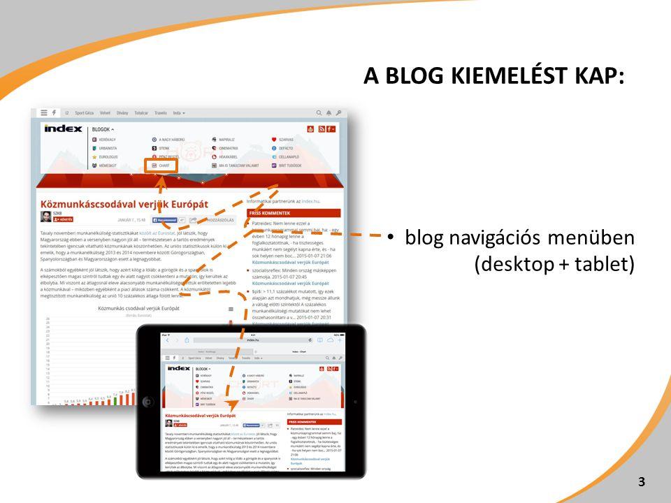 LISTAÁRAK A BLOGON FelületMegjelenésListaár Index Chart blog (desktop + tablet) Billboard (970x250 px) 320.000 Ft/hét Index Chart blog (desktop + tablet) Half page 1 (300x600 px) 370.000 Ft/hét Index Chart blog, cikkoldalak (desktop + tablet) Roadblock (640x360 px) 350.000 Ft/hét 1 Index tableten a half page csak fekvő nézetben jelenik meg.