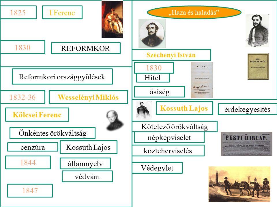 REFORMKOR I Ferenc1825 1830 Reformkori országgyűlések 1832-36 1844 1847 Kölcsei Ferenc Wesselényi Miklós Kossuth Lajos Önkéntes örökváltság cenzúra Sz
