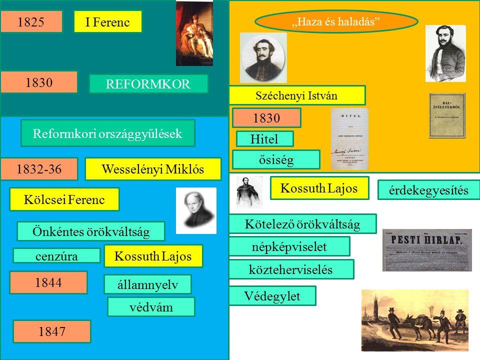 A reformkor kezdeteTk(Sz) III.-117.old Reformkori országgyűlések Tk III.(Sz)-124/131/145.old Széchenyi István Tk III.(Sz)-117.old Kossuth Lajos-Tk III.(Sz)-124/131.old http://www.suliaweben.hu/index.php?page=single&tk=60