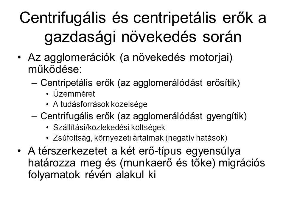 Centrifugális és centripetális erők a gazdasági növekedés során Az agglomerációk (a növekedés motorjai) működése: –Centripetális erők (az agglomerálódást erősítik) Üzemméret A tudásforrások közelsége –Centrifugális erők (az agglomerálódást gyengítik) Szállítási/közlekedési költségek Zsúfoltság, környezeti ártalmak (negatív hatások) A térszerkezetet a két erő-típus egyensúlya határozza meg és (munkaerő és tőke) migrációs folyamatok révén alakul ki