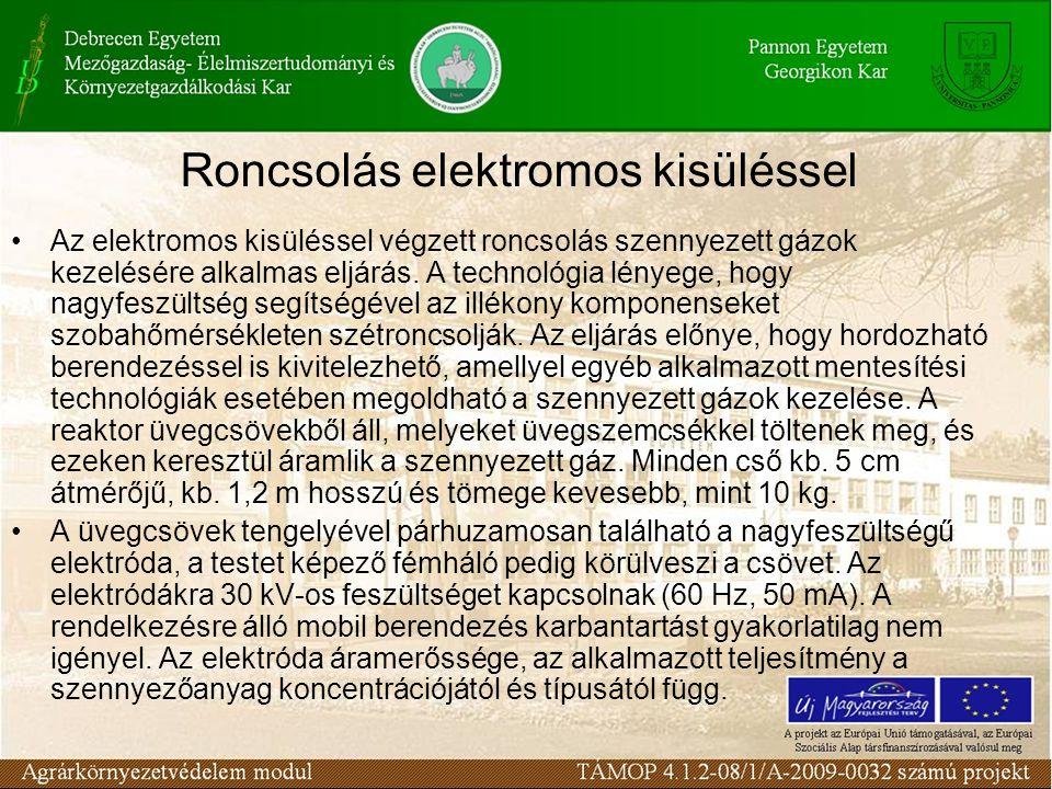 Roncsolás elektromos kisüléssel Az elektromos kisüléssel végzett roncsolás szennyezett gázok kezelésére alkalmas eljárás.