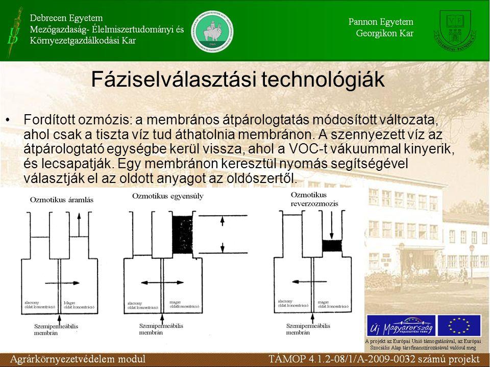 Fáziselválasztási technológiák Fordított ozmózis: a membrános átpárologtatás módosított változata, ahol csak a tiszta víz tud áthatolnia membránon.