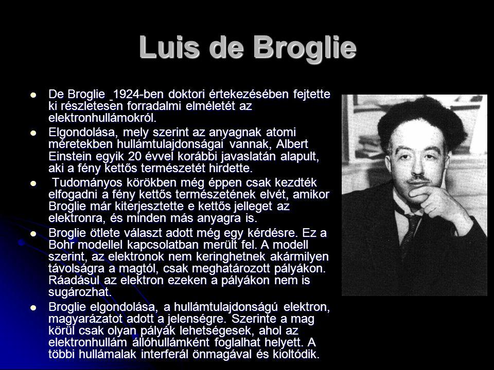 Luis de Broglie De Broglie 1924-ben doktori értekezésében fejtette ki részletesen forradalmi elméletét az elektronhullámokról. De Broglie 1924-ben dok