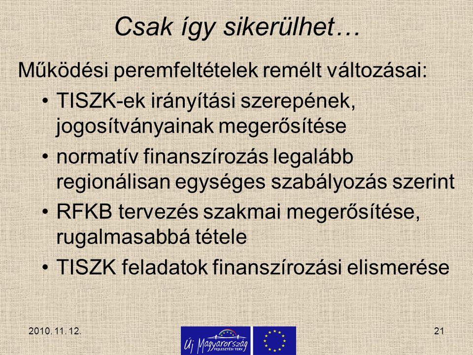 21 Csak így sikerülhet… Működési peremfeltételek remélt változásai: TISZK-ek irányítási szerepének, jogosítványainak megerősítése normatív finanszíroz