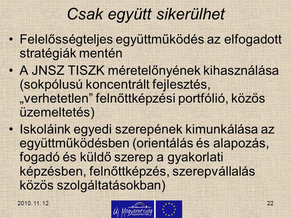 2010. 11. 12.22 Csak együtt sikerülhet Felelősségteljes együttműködés az elfogadott stratégiák mentén A JNSZ TISZK méretelőnyének kihasználása (sokpól