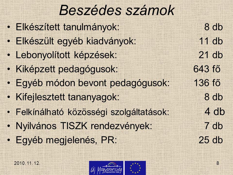 2010. 11. 12.8 Beszédes számok Elkészített tanulmányok: 8 db Elkészült egyéb kiadványok: 11 db Lebonyolított képzések: 21 db Kiképzett pedagógusok:643