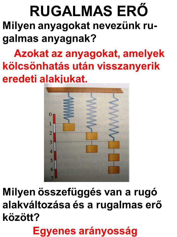 RUGALMAS ERŐ Milyen anyagokat nevezünk ru- galmas anyagnak.