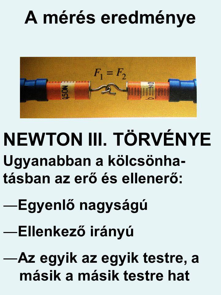 A mérés eredménye ―Egyenlő nagyságú ―Ellenkező irányú ―Az egyik az egyik testre, a másik a másik testre hat NEWTON III. TÖRVÉNYE Ugyanabban a kölcsönh