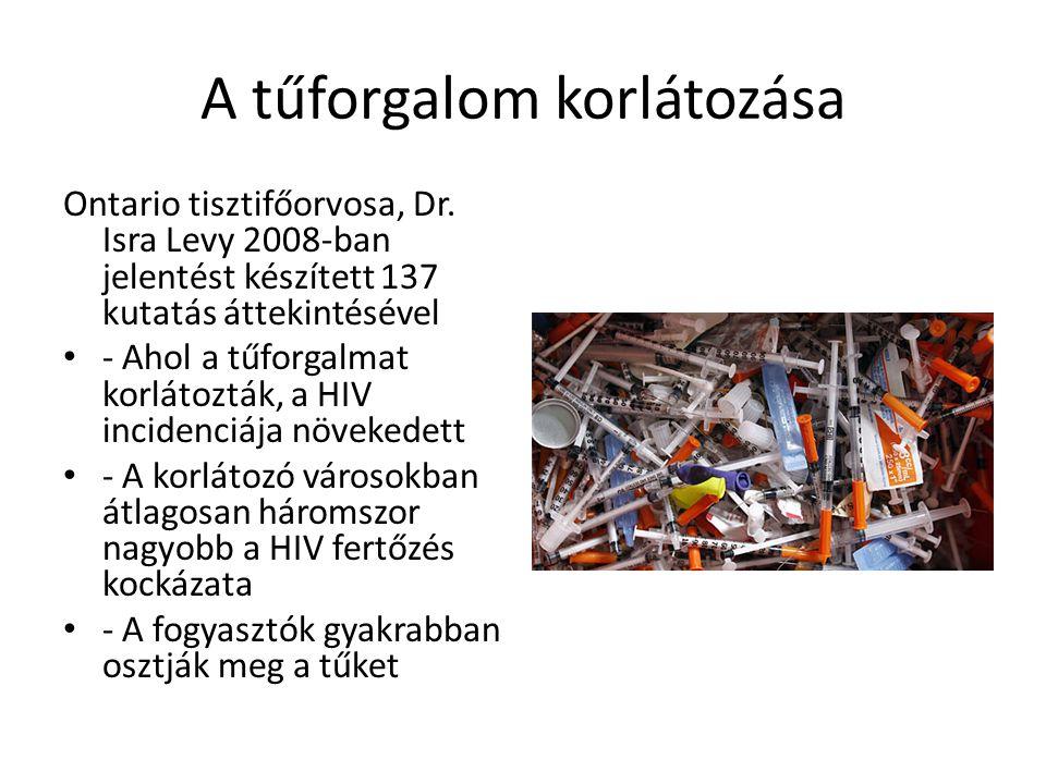 A tűforgalom korlátozása Ontario tisztifőorvosa, Dr. Isra Levy 2008-ban jelentést készített 137 kutatás áttekintésével - Ahol a tűforgalmat korlátoztá