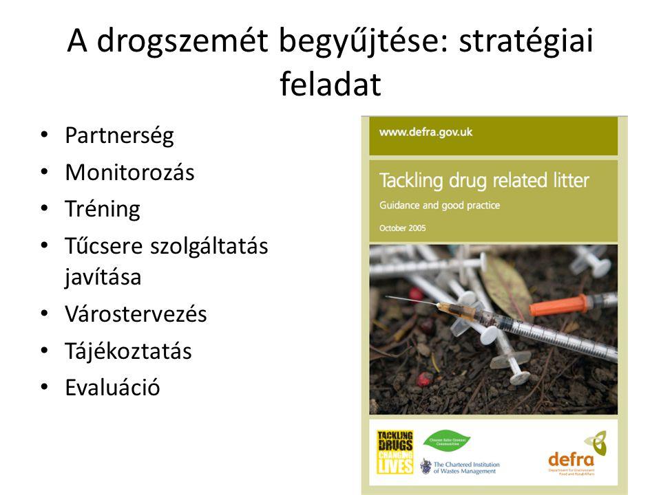 A drogszemét begyűjtése: stratégiai feladat Partnerség Monitorozás Tréning Tűcsere szolgáltatás javítása Várostervezés Tájékoztatás Evaluáció