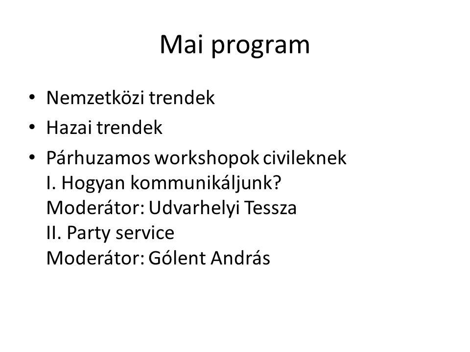 Mai program Nemzetközi trendek Hazai trendek Párhuzamos workshopok civileknek I. Hogyan kommunikáljunk? Moderátor: Udvarhelyi Tessza II. Party service