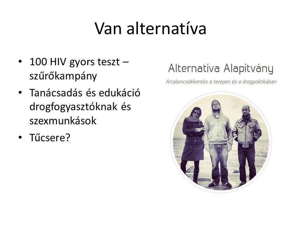 Van alternatíva 100 HIV gyors teszt – szűrőkampány Tanácsadás és edukáció drogfogyasztóknak és szexmunkások Tűcsere?