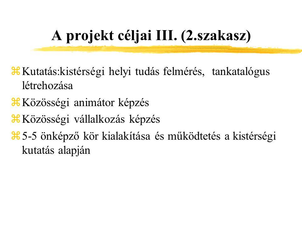 A projekt céljai III.