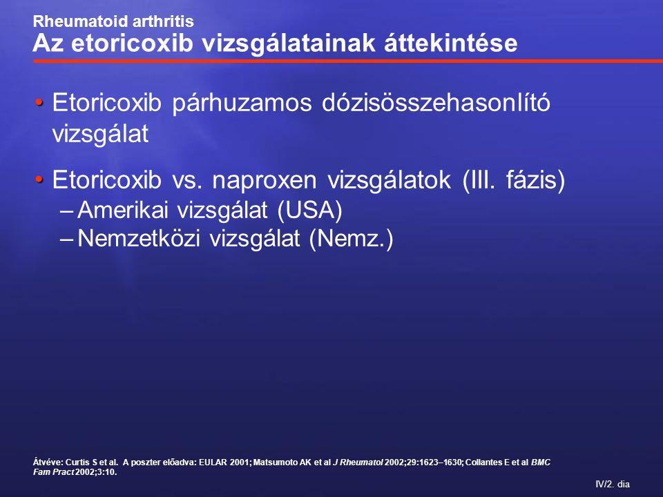 IV/13.dia *p<0,01 az etoricoxib vs. placebo és a naproxen vs.