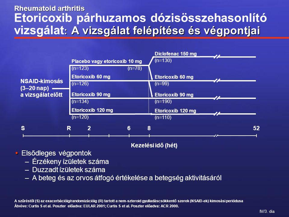 IV/14.dia Rheumatoid arthritis Összefoglalás Átvéve: Curtis S et al.