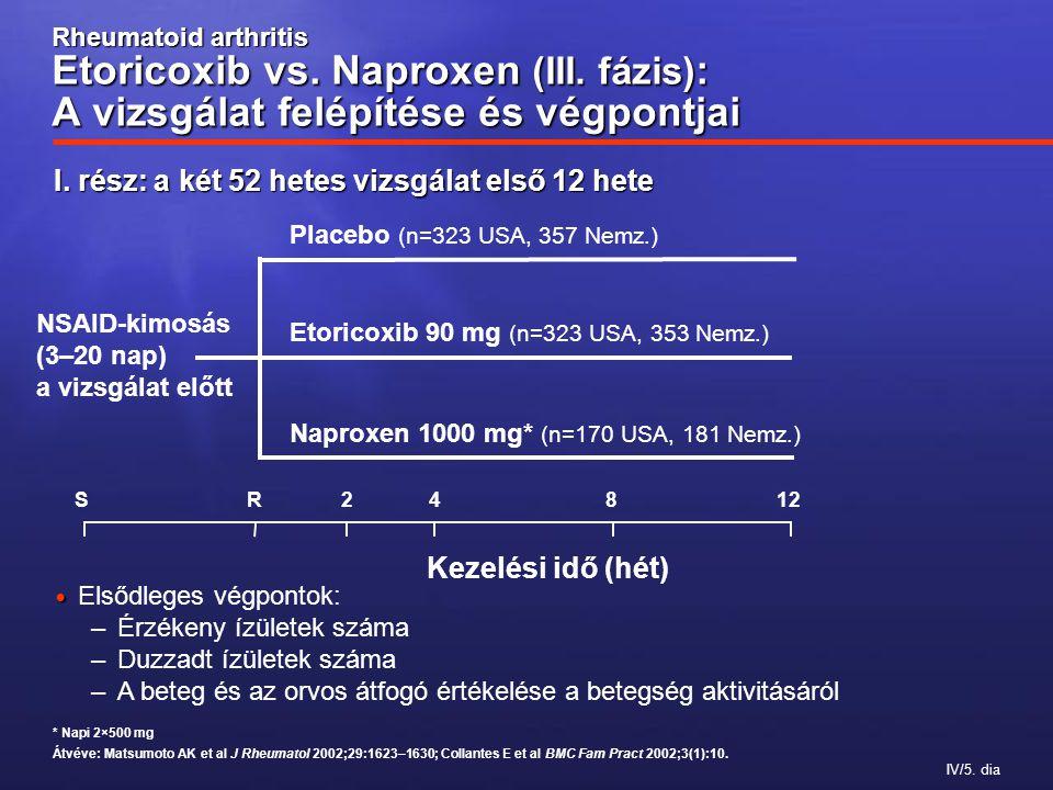 IV/6.dia Rheumatoid arthritis Etoricoxib vs. naproxen (III.