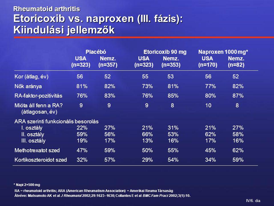 IV/6. dia Rheumatoid arthritis Etoricoxib vs. naproxen (III.