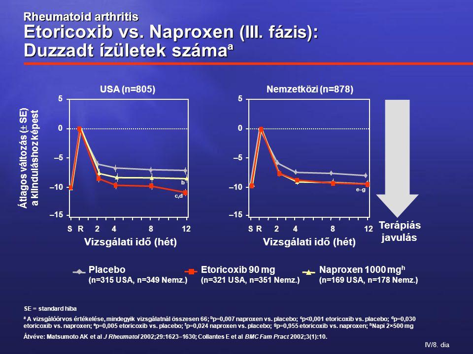 IV/9.dia Rheumatoid arthritis Etoricoxib vs. naproxen (III.