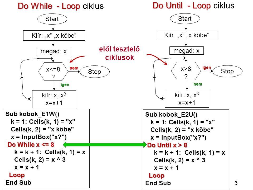 """3 elől tesztelő ciklusok Start Kiír: """"x """"x köbe megad: x kiír: x, x 3 x=x+1 x<=8 ."""