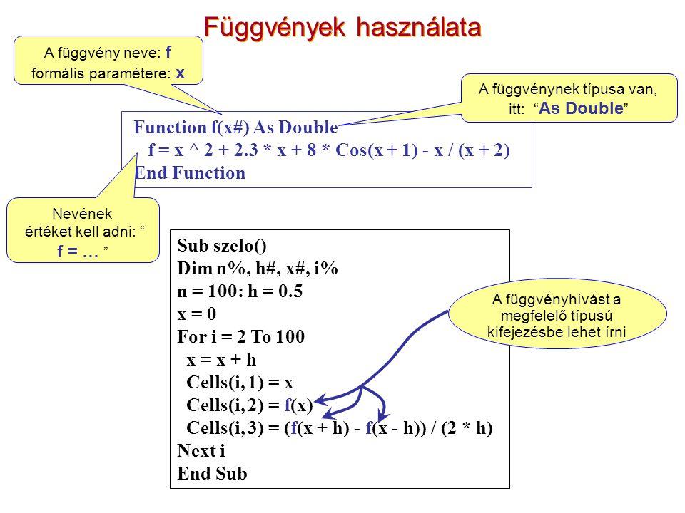 Függvények használata Sub szelo() Dim n%, h#, x#, i% n = 100: h = 0.5 x = 0 For i = 2 To 100 x = x + h Cells(i, 1) = x Cells(i, 2) = f(x) Cells(i, 3) = (f(x + h) - f(x - h)) / (2 * h) Next i End Sub A függvényhívást a megfelelő típusú kifejezésbe lehet írni Function f(x#) As Double f = x ^ 2 + 2.3 * x + 8 * Cos(x + 1) - x / (x + 2) End Function A függvénynek típusa van, itt: As Double Nevének értéket kell adni: f = … A függvény neve: f formális paramétere: x