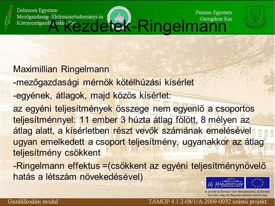 A kezdetek-Ringelmann Maximillian Ringelmann -mezőgazdasági mérnök kötélhúzási kísérlet -egyének, átlagok, majd közös kísérlet: az egyéni teljesítmény