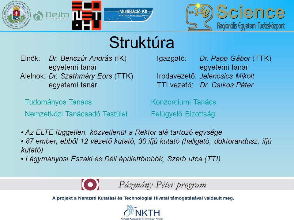 Struktúra Az ELTE független, közvetlenül a Rektor alá tartozó egysége 87 ember, ebből 12 vezető kutató, 30 ifjú kutató (hallgató, doktorandusz, ifjú kutató) Lágymányosi Északi és Déli épülettömbök, Szerb utca (TTI) Elnök: Dr.