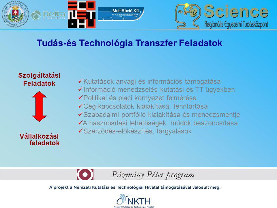 Szolgáltatási Feladatok Vállalkozási feladatok Kutatások anyagi és információs támogatása Információ menedzselés kutatási és TT ügyekben Politikai és piaci környezet felmérése Cég-kapcsolatok kialakítása, fenntartása Szabadalmi portfólió kialakítása és menedzsmentje A hasznosítási lehetőségek, módok beazonosítása Szerződés-előkészítés, tárgyalások Tudás-és Technológia Transzfer Feladatok