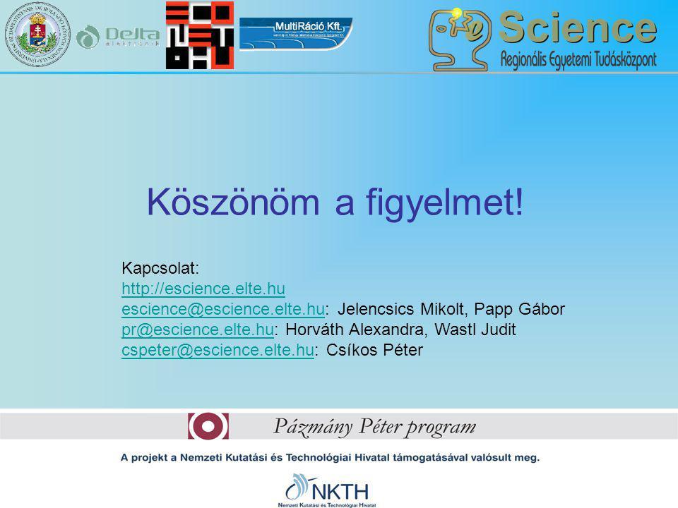 Köszönöm a figyelmet! Kapcsolat: http://escience.elte.hu escience@escience.elte.huescience@escience.elte.hu: Jelencsics Mikolt, Papp Gábor pr@escience