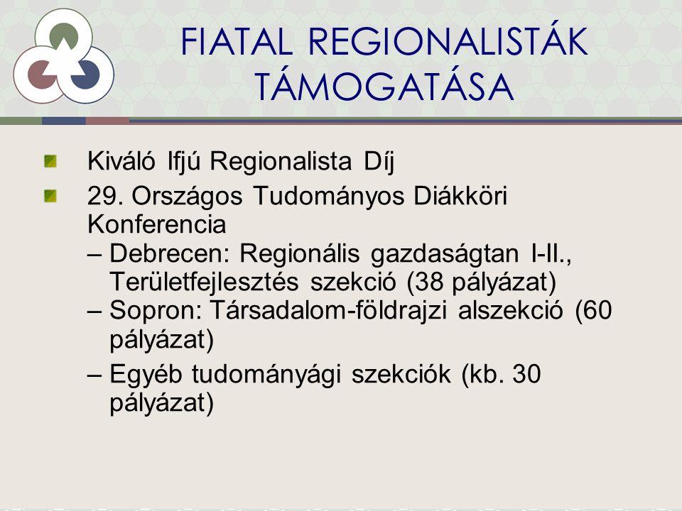 FIATAL REGIONALISTÁK TÁMOGATÁSA Kiváló Ifjú Regionalista Díj 29.