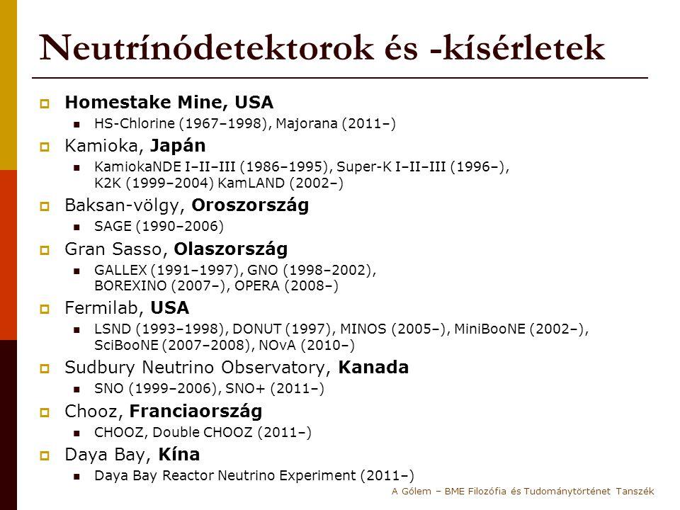 Neutrínódetektorok és -kísérletek  Homestake Mine, USA HS-Chlorine (1967–1998), Majorana (2011–)  Kamioka, Japán KamiokaNDE I–II–III (1986–1995), Super-K I–II–III (1996–), K2K (1999–2004) KamLAND (2002–)  Baksan-völgy, Oroszország SAGE (1990–2006)  Gran Sasso, Olaszország GALLEX (1991–1997), GNO (1998–2002), BOREXINO (2007–), OPERA (2008–)  Fermilab, USA LSND (1993–1998), DONUT (1997), MINOS (2005–), MiniBooNE (2002–), SciBooNE (2007–2008), NOvA (2010–)  Sudbury Neutrino Observatory, Kanada SNO (1999–2006), SNO+ (2011–)  Chooz, Franciaország CHOOZ, Double CHOOZ (2011–)  Daya Bay, Kína Daya Bay Reactor Neutrino Experiment (2011–) A Gólem – BME Filozófia és Tudománytörténet Tanszék