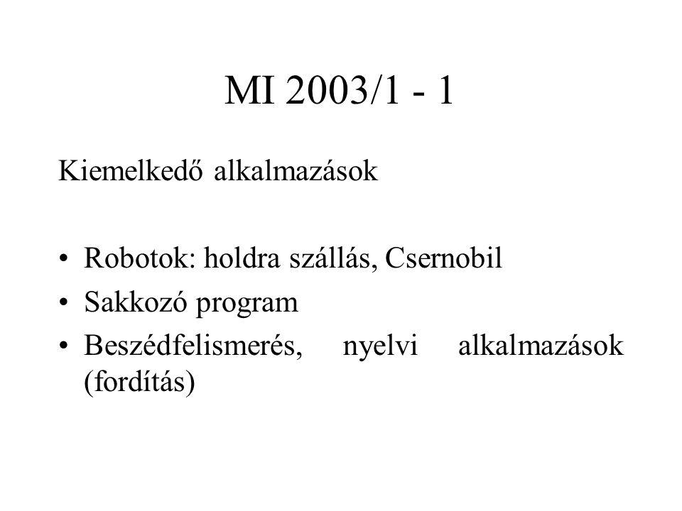 MI 2003/1 - 1 Kiemelkedő alkalmazások Robotok: holdra szállás, Csernobil Sakkozó program Beszédfelismerés, nyelvi alkalmazások (fordítás)